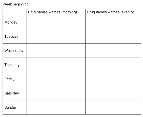 Form to fill in with drugs taken and times in the morning and evening for each day of the week.