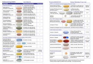 Antiretroviral drugs illustrated pill chart guides hiv i base