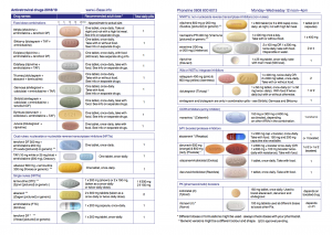 Antiretroviral drugs: illustrated pill chart | Guides | HIV