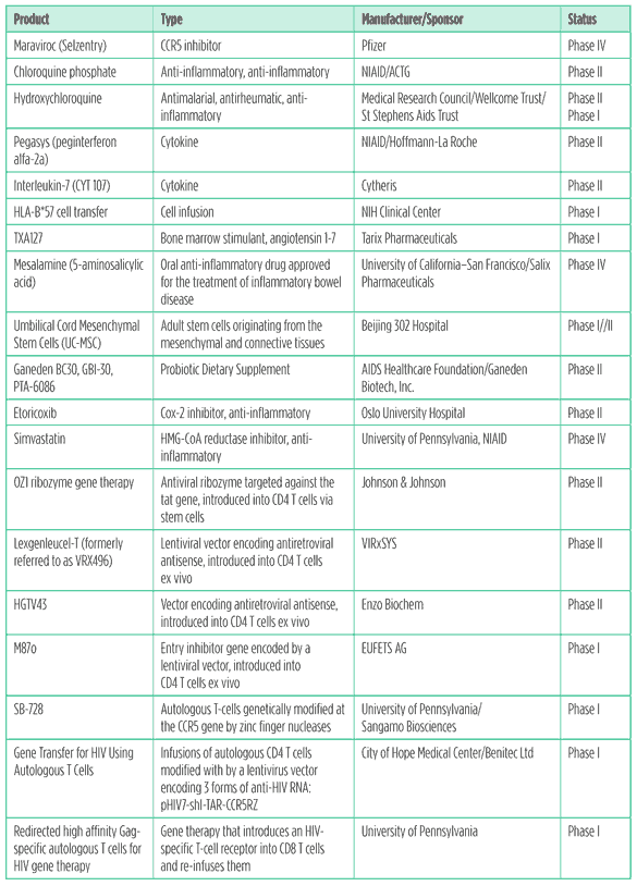 Table 4. Immune-based & gene therapy pipeline 2011