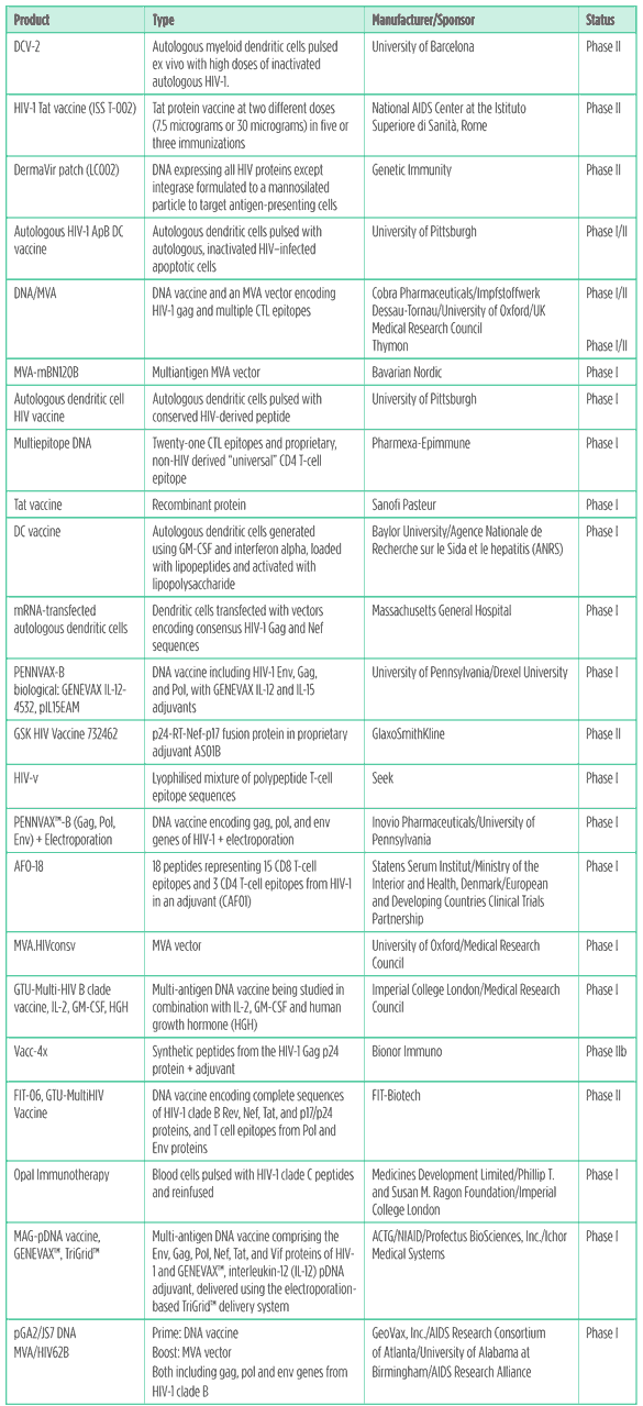 Table 5. Therapeutic vaccines pipeline 2011